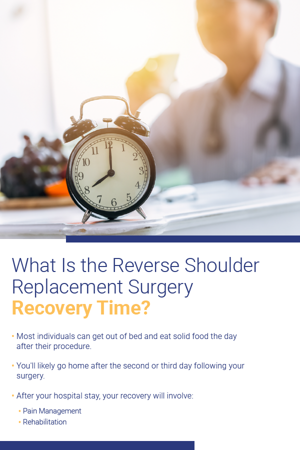Reverse Shoulder Replacement Surgery Recovery Time