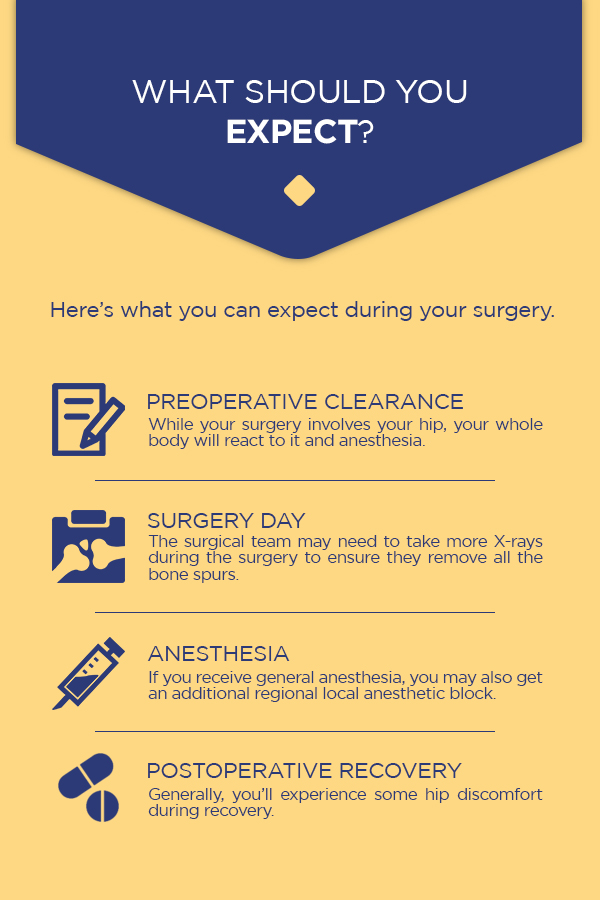 what to expect from hip arthroscopy surgery